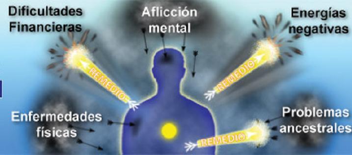 Sp-healing-Guide